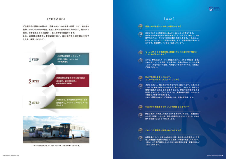 CBSデザイン 七福インターナショナル 神戸